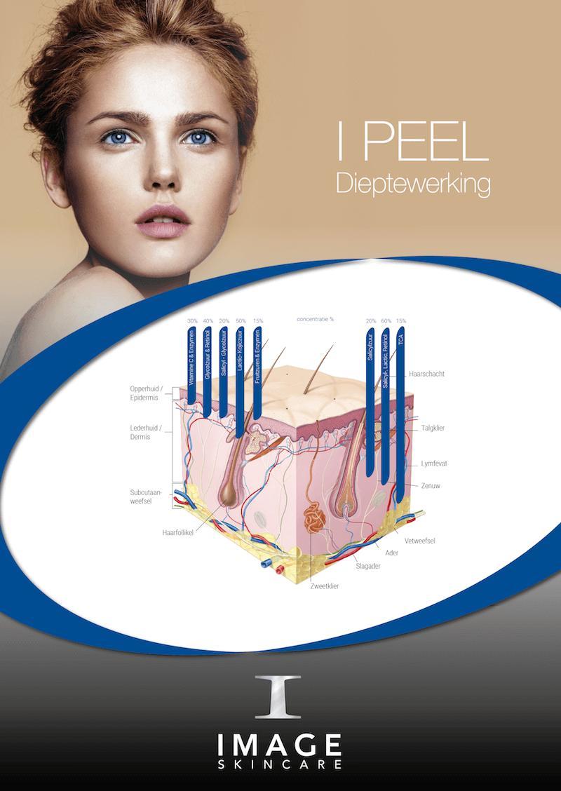 Dieptewerking IMAGE skincare
